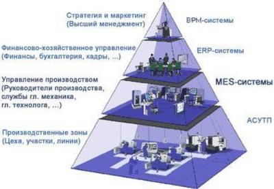 pyramide522xX